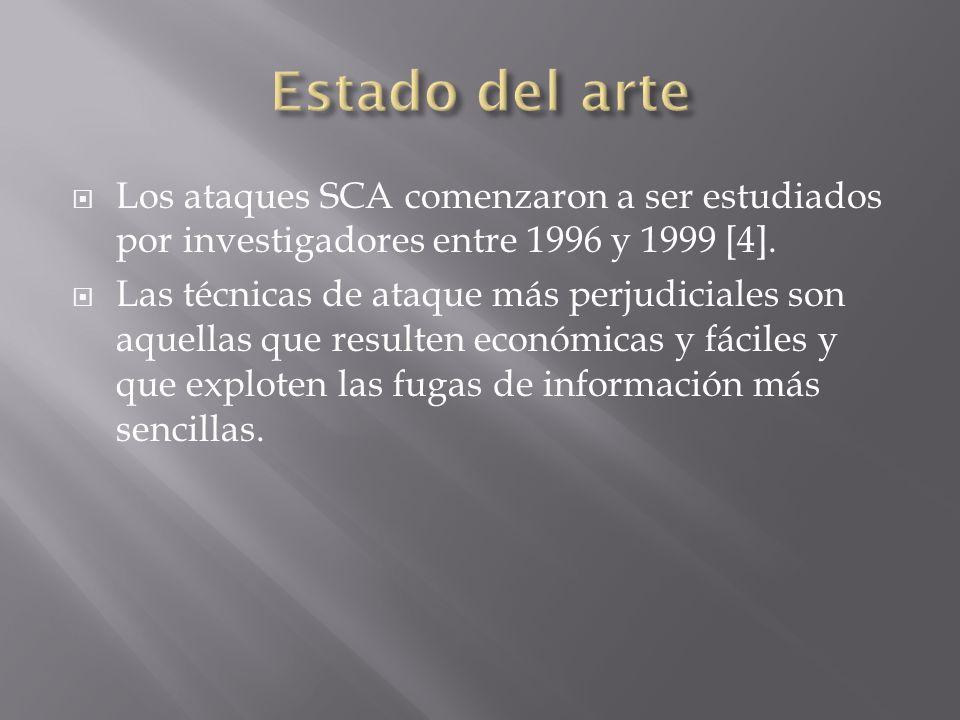 Estado del arte Los ataques SCA comenzaron a ser estudiados por investigadores entre 1996 y 1999 [4].